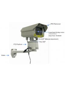 Long-range laser beam for...